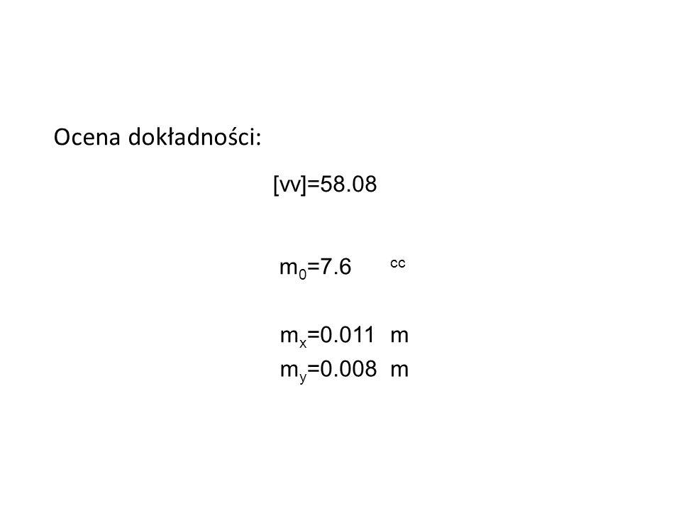 Ocena dokładności: [vv]= 58.08 m0= 7.6 cc mx= 0.011 m my= 0.008